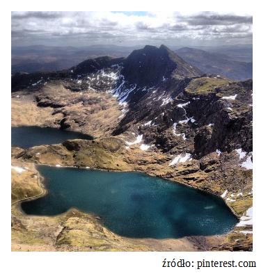Snowdon i inne inspirujące atrakcje Północnej Walii